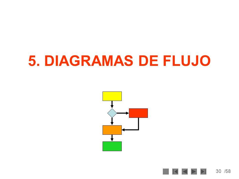 30/58 5. DIAGRAMAS DE FLUJO