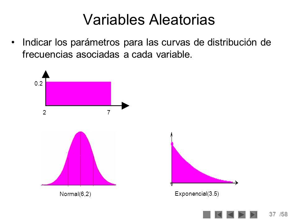 37/58 Variables Aleatorias Indicar los parámetros para las curvas de distribución de frecuencias asociadas a cada variable. 27 0.2 Normal(6,2) Exponen