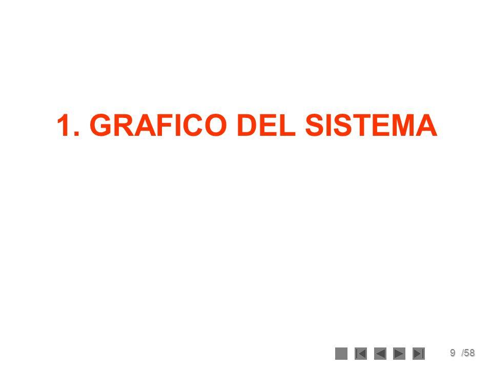 9/58 1. GRAFICO DEL SISTEMA
