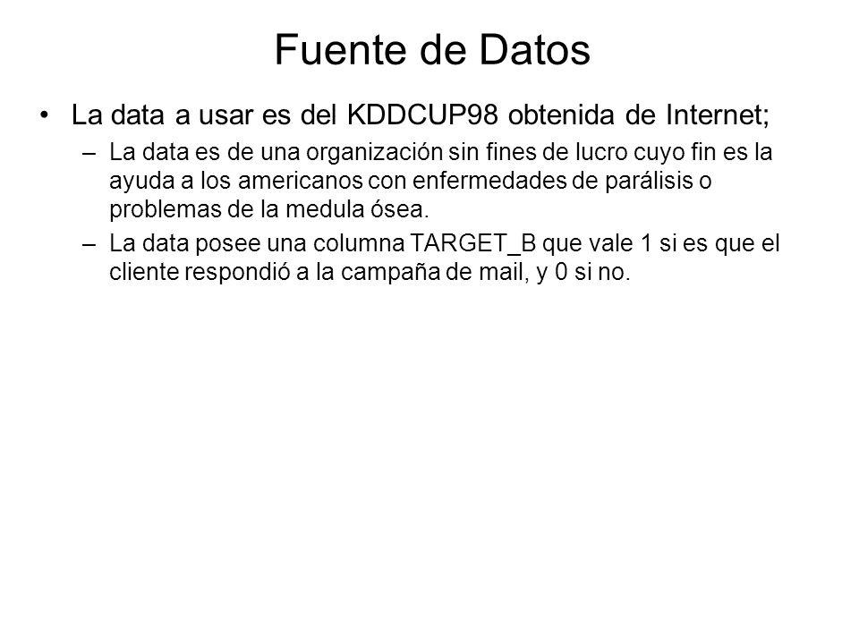 Fuente de Datos La data a usar es del KDDCUP98 obtenida de Internet; –La data es de una organización sin fines de lucro cuyo fin es la ayuda a los americanos con enfermedades de parálisis o problemas de la medula ósea.