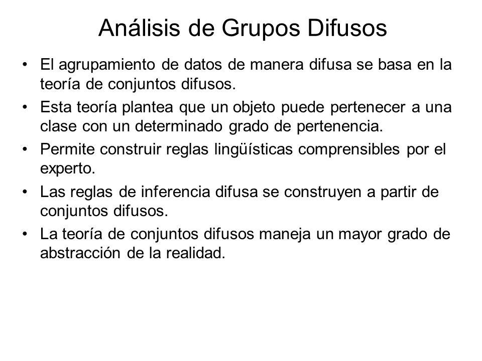 Análisis de Grupos Difusos El agrupamiento de datos de manera difusa se basa en la teoría de conjuntos difusos.