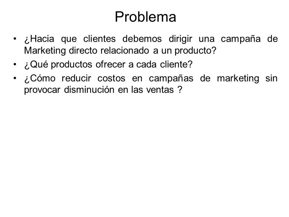 Problema ¿Hacia que clientes debemos dirigir una campaña de Marketing directo relacionado a un producto.