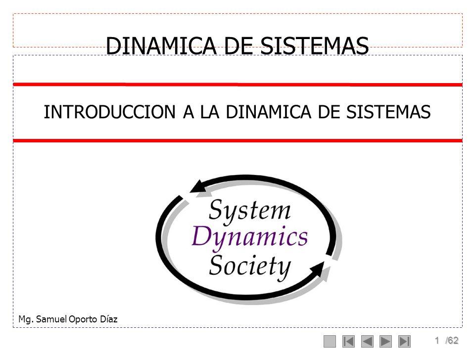 1/62 INTRODUCCION A LA DINAMICA DE SISTEMAS DINAMICA DE SISTEMAS Mg. Samuel Oporto Díaz