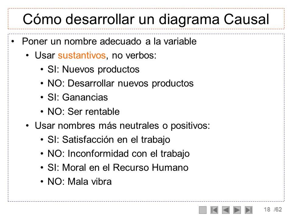 17/62 Cómo desarrollar un Diagrama Causal Listar todas las variables posibles, pueden ser cuantitativas y cualitativas: Ventas Estrés Revisar la lista