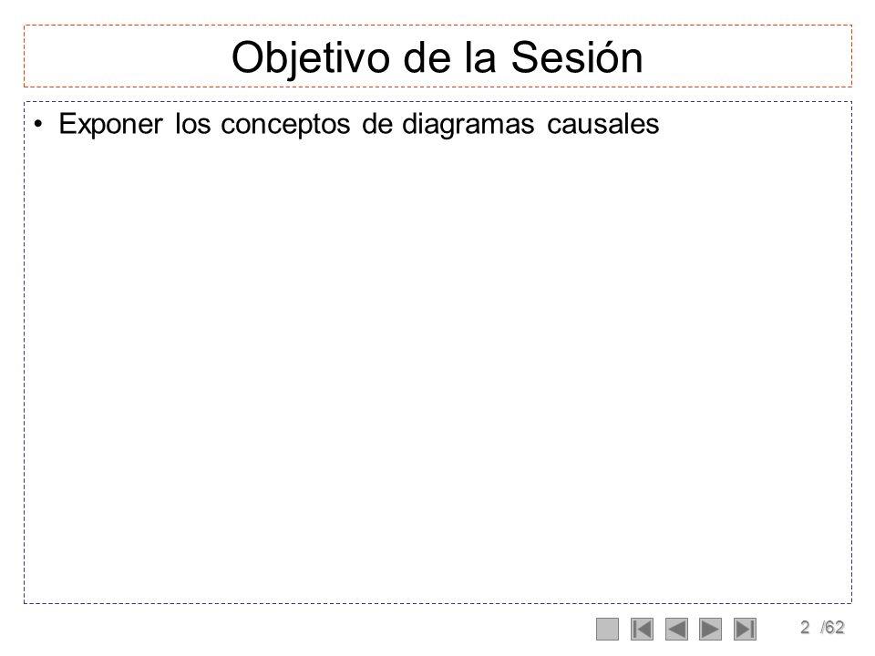2/62 Objetivo de la Sesión Exponer los conceptos de diagramas causales