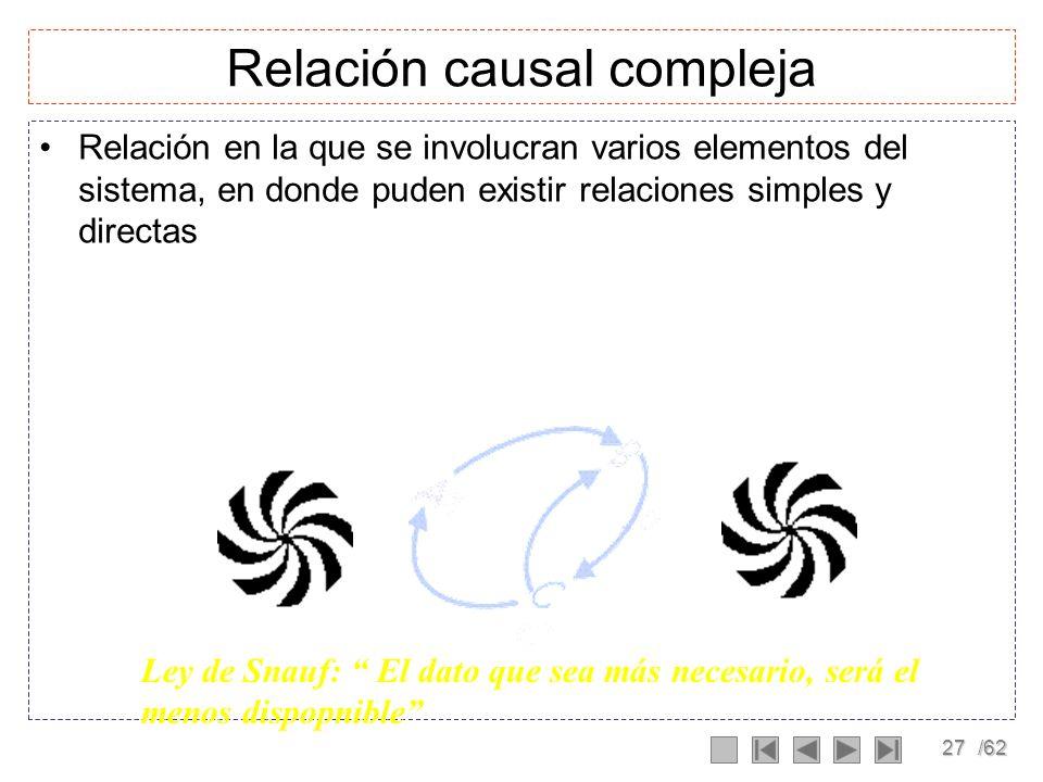 26/62 Relación causal Simple Relación en la que existe una realimentación de un elemento a otro + + + +