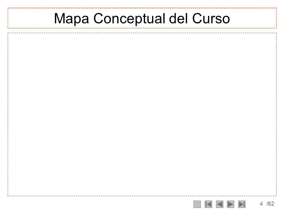 4/62 Mapa Conceptual del Curso