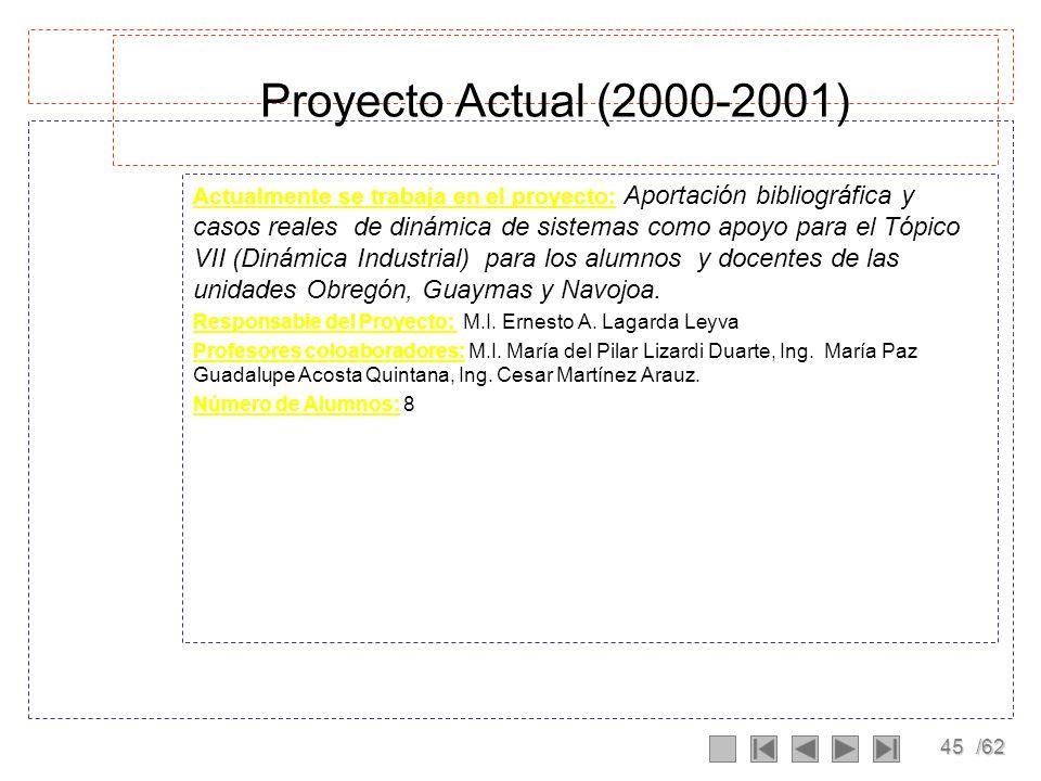 44/62 Temas de titulación con DS Rafael Ramirez Parra: Utilidad de la dinámica de sistemas en los ciclos productivos, 1998 Amtonio Medina: Análisis de