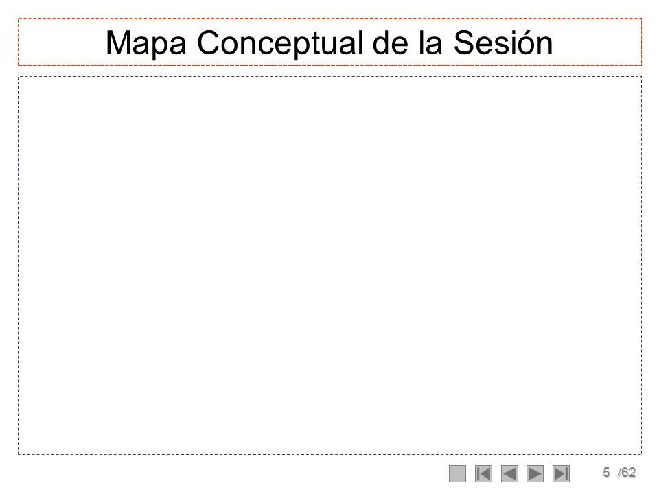 5/62 Mapa Conceptual de la Sesión