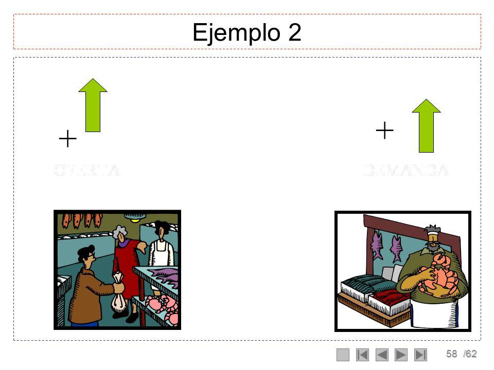 57/62 Veamos los siguientes ejemplos: + +