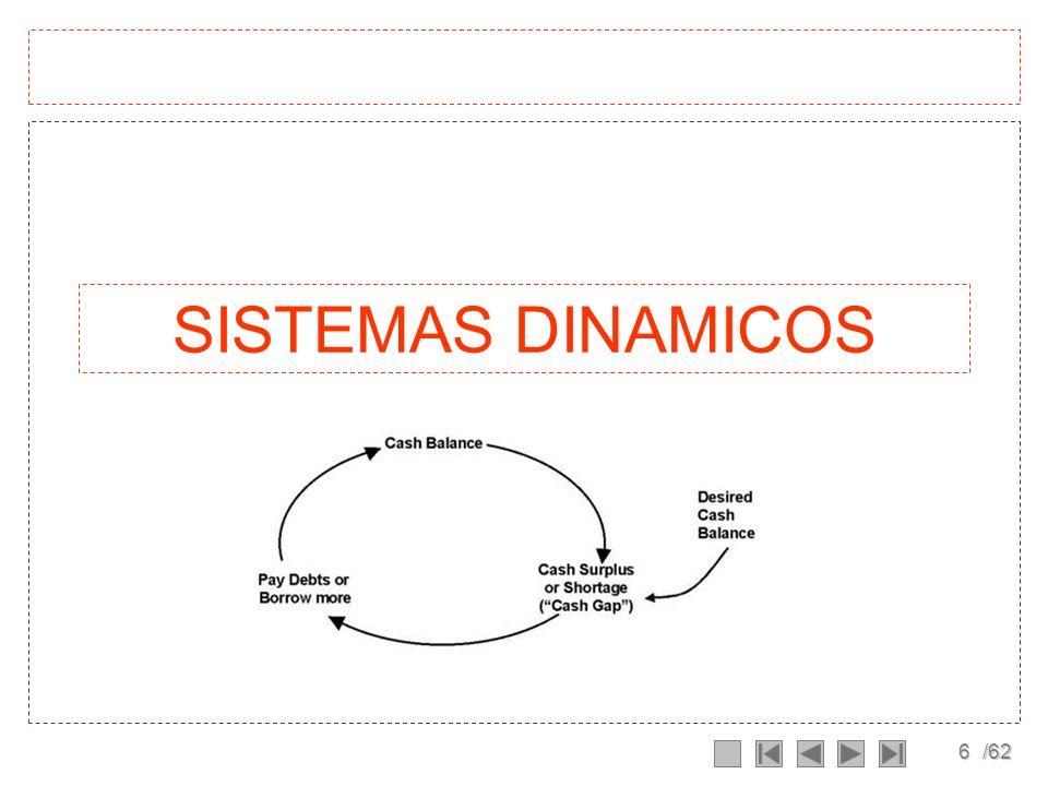 16/62 DISEÑO DE DIAGRAMAS CAUSALES