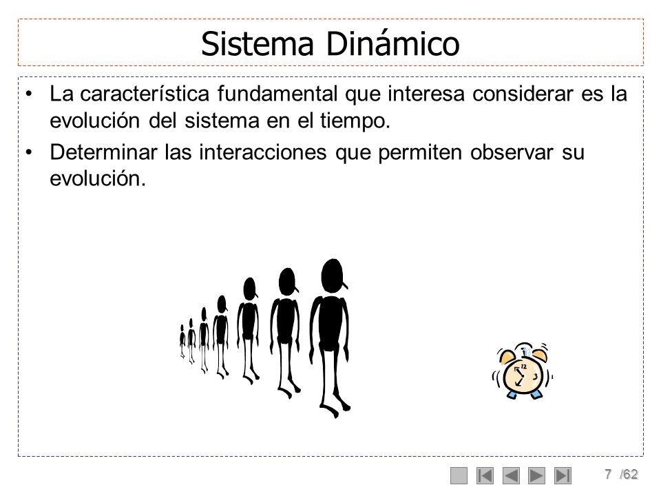 7/62 Sistema Dinámico La característica fundamental que interesa considerar es la evolución del sistema en el tiempo.
