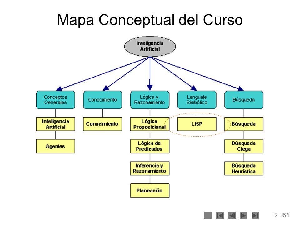 43/51 Ejercicio 9 Diga qué retorna el LISP en los siguientes casos: 1.(and (atom hola) (null hola) (listp () ) (andp () )) 2.(and (atom (+ 3 4)) (atom (+ 3 4)) (listp (* 3 4)) (listp (* 3 4))) 3.(and (listp ( (2 3) )) (listp (nil)) (listp ()))
