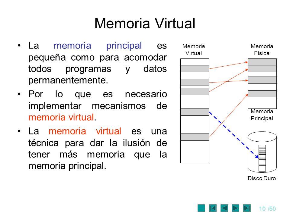 10/50 Memoria Virtual La memoria principal es pequeña como para acomodar todos programas y datos permanentemente. Por lo que es necesario implementar