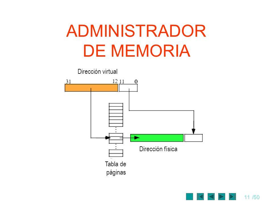 11/50 ADMINISTRADOR DE MEMORIA Tabla de páginas Dirección virtual Dirección física