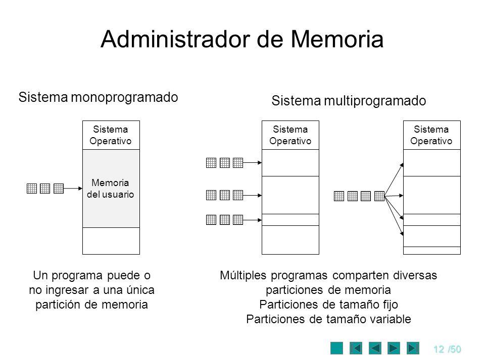 12/50 Administrador de Memoria Sistema Operativo Memoria del usuario Sistema Operativo Sistema monoprogramado Sistema multiprogramado Un programa pued