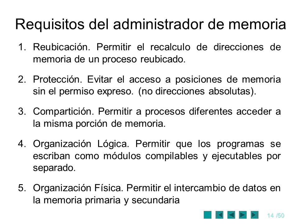 14/50 Requisitos del administrador de memoria 1.Reubicación. Permitir el recalculo de direcciones de memoria de un proceso reubicado. 2.Protección. Ev