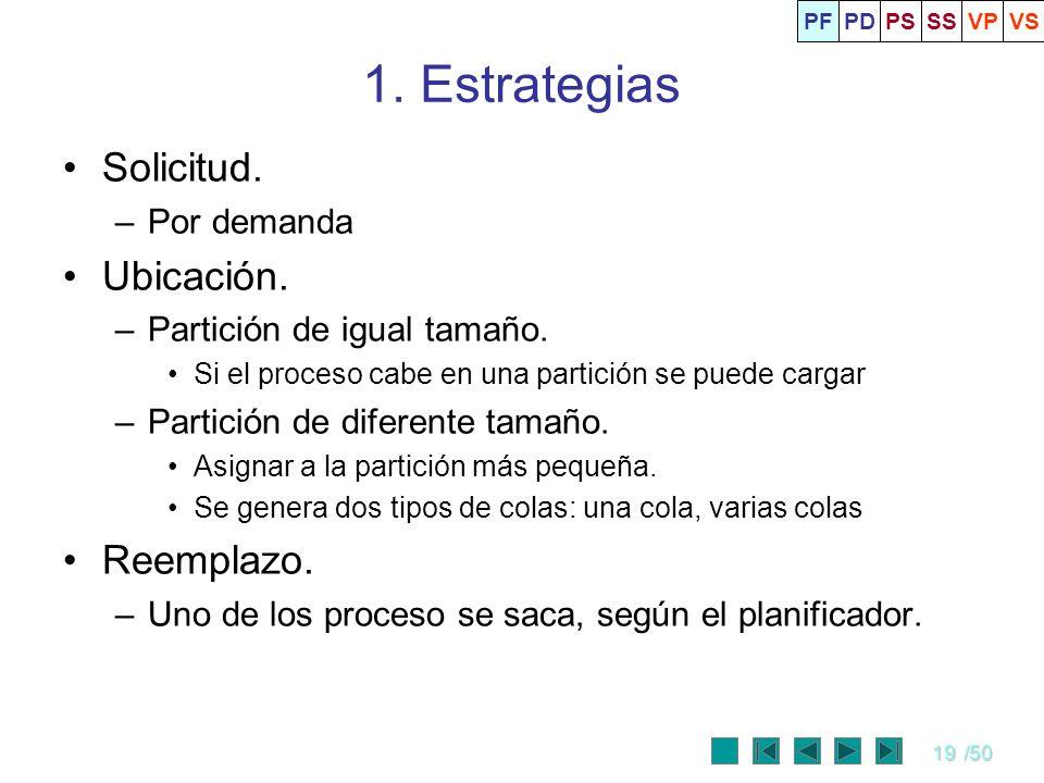19/50 1. Estrategias Solicitud. –Por demanda Ubicación. –Partición de igual tamaño. Si el proceso cabe en una partición se puede cargar –Partición de