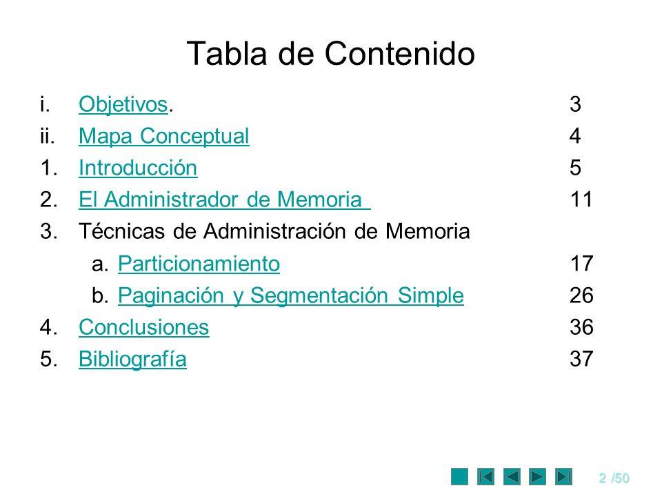2/50 Tabla de Contenido i.Objetivos.3Objetivos ii.Mapa Conceptual4Mapa Conceptual 1.Introducción5Introducción 2.El Administrador de Memoria11El Admini