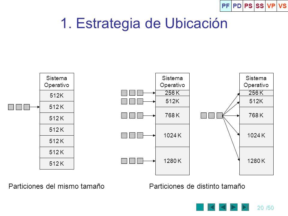 20/50 1. Estrategia de Ubicación Sistema Operativo 512K Particiones del mismo tamañoParticiones de distinto tamaño Sistema Operativo 512K 256 K 768 K