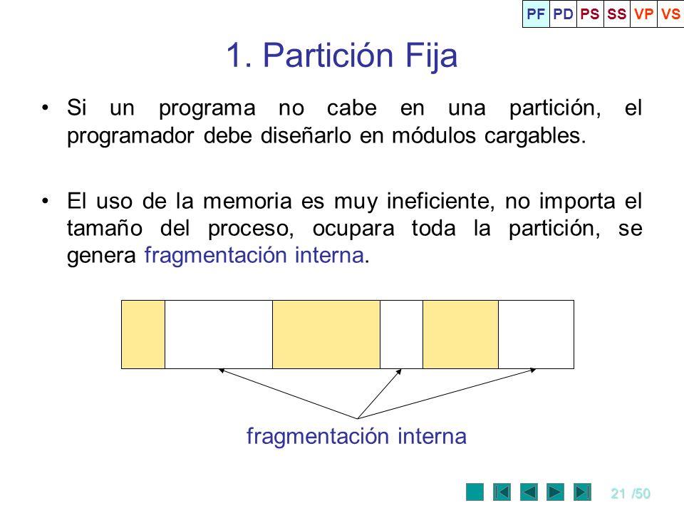 21/50 1. Partición Fija Si un programa no cabe en una partición, el programador debe diseñarlo en módulos cargables. El uso de la memoria es muy inefi