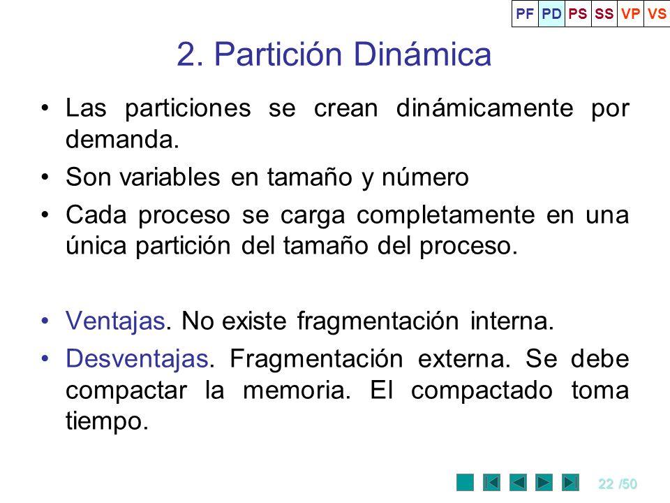 22/50 2. Partición Dinámica Las particiones se crean dinámicamente por demanda. Son variables en tamaño y número Cada proceso se carga completamente e