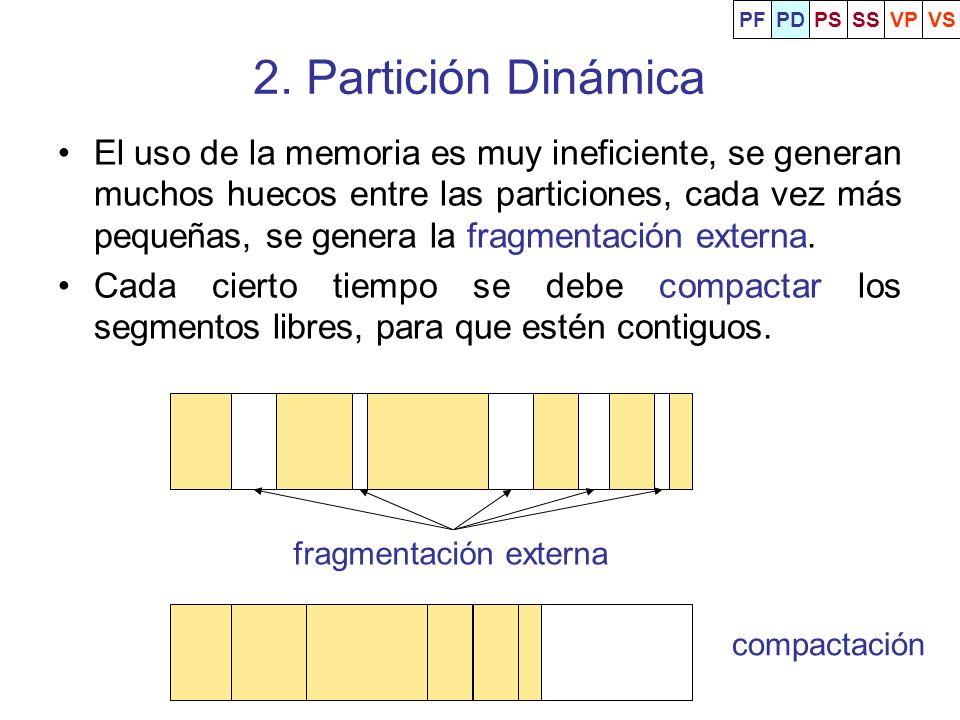 2. Partición Dinámica El uso de la memoria es muy ineficiente, se generan muchos huecos entre las particiones, cada vez más pequeñas, se genera la fra