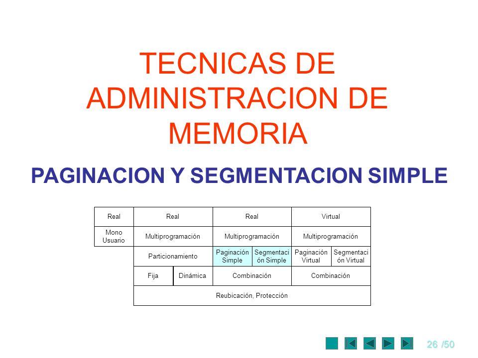 26/50 TECNICAS DE ADMINISTRACION DE MEMORIA PAGINACION Y SEGMENTACION SIMPLE Real Mono Usuario Multiprogramación Particionamiento Paginación Simple Se