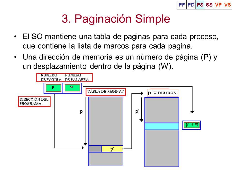 3. Paginación Simple El SO mantiene una tabla de paginas para cada proceso, que contiene la lista de marcos para cada pagina. Una dirección de memoria