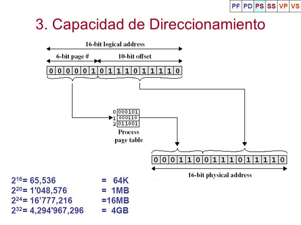 3. Capacidad de Direccionamiento 2 16 = 65,536 = 64K 2 20 = 1'048,576= 1MB 2 24 = 16777,216=16MB 2 32 = 4,294'967,296= 4GB PFPDPSSSVPVS