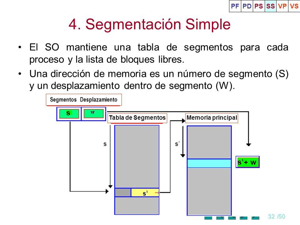 32/50 4. Segmentación Simple El SO mantiene una tabla de segmentos para cada proceso y la lista de bloques libres. Una dirección de memoria es un núme