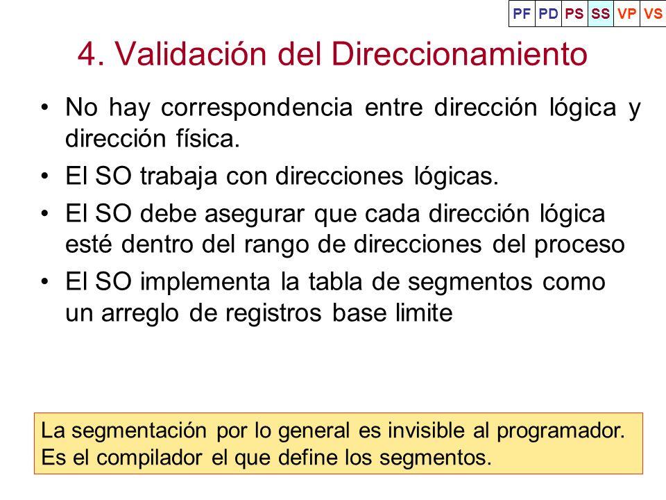 4. Validación del Direccionamiento No hay correspondencia entre dirección lógica y dirección física. El SO trabaja con direcciones lógicas. El SO debe