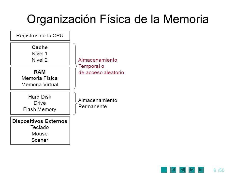 6/50 Organización Física de la Memoria Dispositivos Externos Teclado Mouse Scaner Hard Disk Drive Flash Memory RAM Memoria Física Memoria Virtual Cach