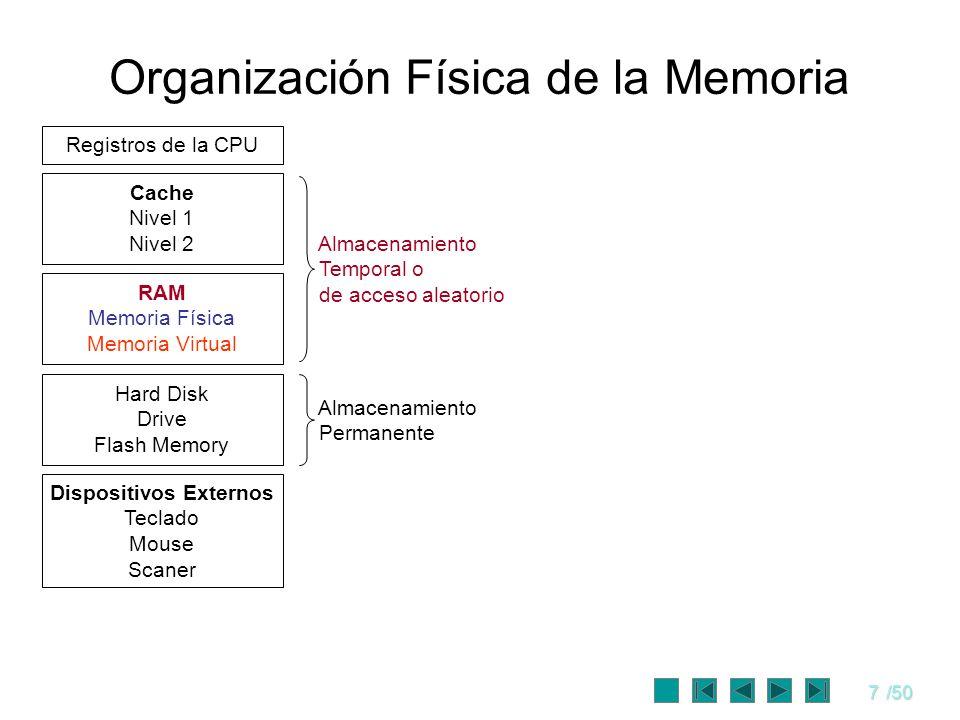 7/50 Organización Física de la Memoria Dispositivos Externos Teclado Mouse Scaner Hard Disk Drive Flash Memory RAM Memoria Física Memoria Virtual Cach