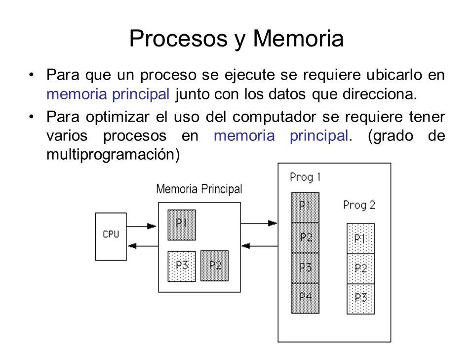 Procesos y Memoria Para que un proceso se ejecute se requiere ubicarlo en memoria principal junto con los datos que direcciona. Para optimizar el uso