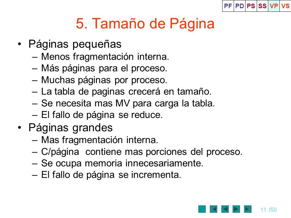 11/50 5. Tamaño de Página Páginas pequeñas –Menos fragmentación interna. –Más páginas para el proceso. –Muchas páginas por proceso. –La tabla de pagin