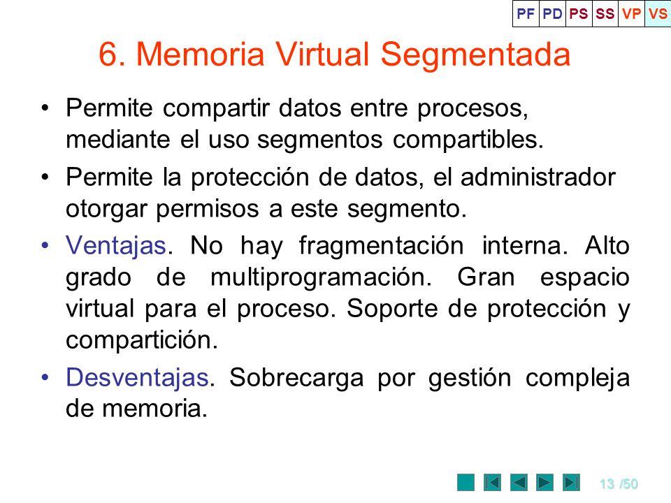 13/50 6. Memoria Virtual Segmentada Permite compartir datos entre procesos, mediante el uso segmentos compartibles. Permite la protección de datos, el