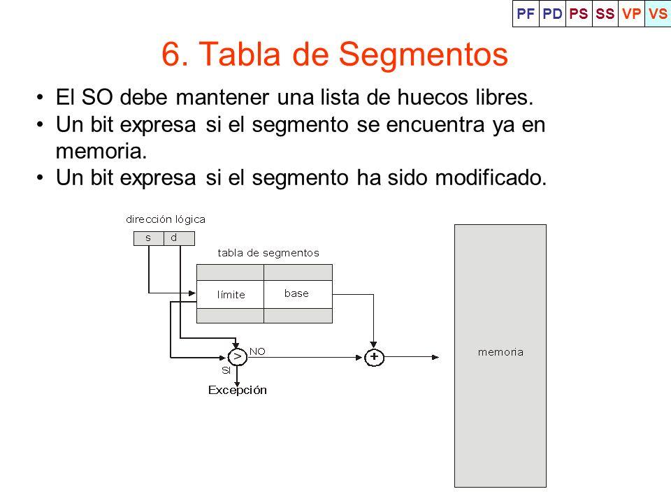 6. Tabla de Segmentos El SO debe mantener una lista de huecos libres. Un bit expresa si el segmento se encuentra ya en memoria. Un bit expresa si el s