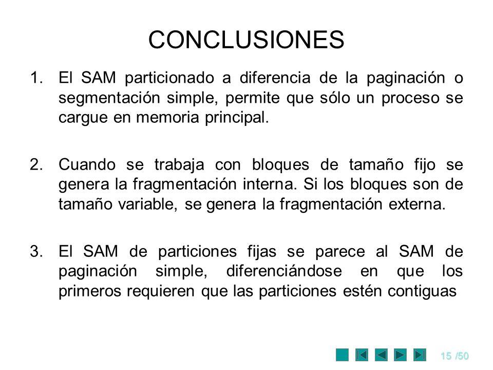 15/50 CONCLUSIONES 1.El SAM particionado a diferencia de la paginación o segmentación simple, permite que sólo un proceso se cargue en memoria princip