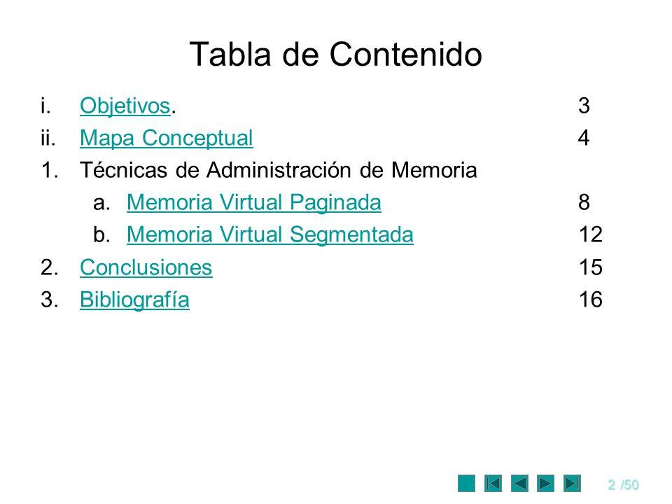 2/50 Tabla de Contenido i.Objetivos.3Objetivos ii.Mapa Conceptual4Mapa Conceptual 1.Técnicas de Administración de Memoria a.Memoria Virtual Paginada8M