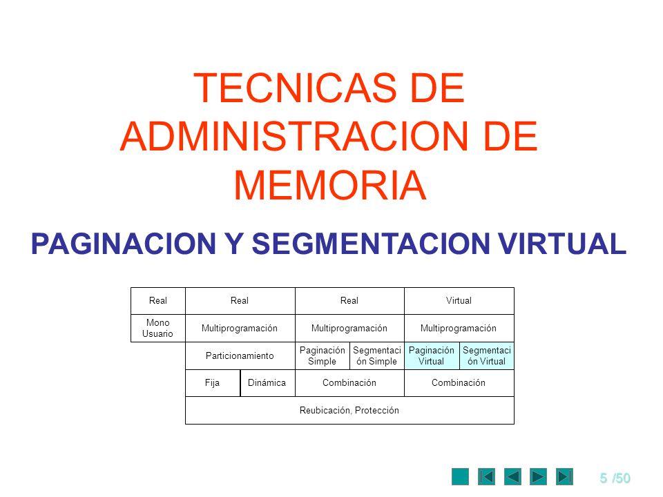 5/50 TECNICAS DE ADMINISTRACION DE MEMORIA PAGINACION Y SEGMENTACION VIRTUAL Real Mono Usuario Multiprogramación Particionamiento Paginación Simple Se