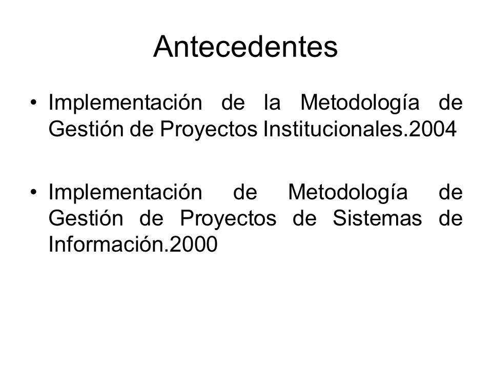 Antecedentes Implementación de la Metodología de Gestión de Proyectos Institucionales.2004 Implementación de Metodología de Gestión de Proyectos de Sistemas de Información.2000