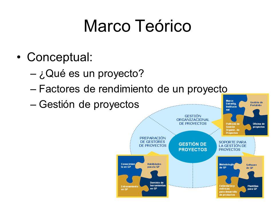 Marco Teórico Conceptual: –¿Qué es un proyecto.