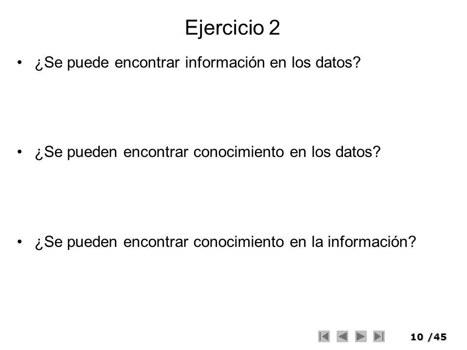 10/45 Ejercicio 2 ¿Se puede encontrar información en los datos? ¿Se pueden encontrar conocimiento en los datos? ¿Se pueden encontrar conocimiento en l