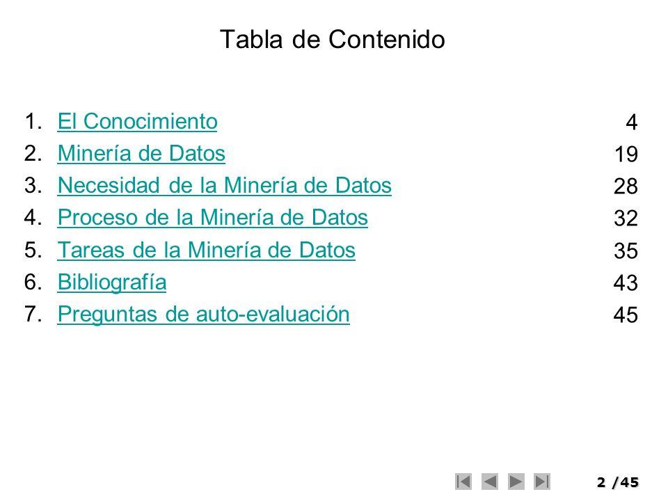 2/45 Tabla de Contenido 1.El ConocimientoEl Conocimiento 2.Minería de DatosMinería de Datos 3.Necesidad de la Minería de DatosNecesidad de la Minería
