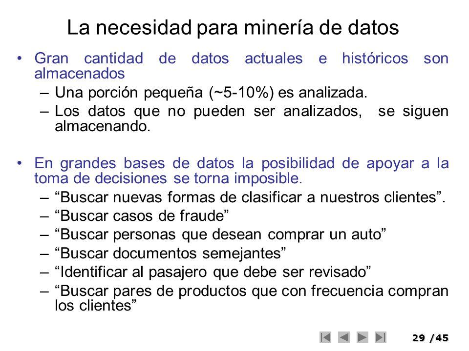 29/45 La necesidad para minería de datos Gran cantidad de datos actuales e históricos son almacenados –Una porción pequeña (~5-10%) es analizada. –Los