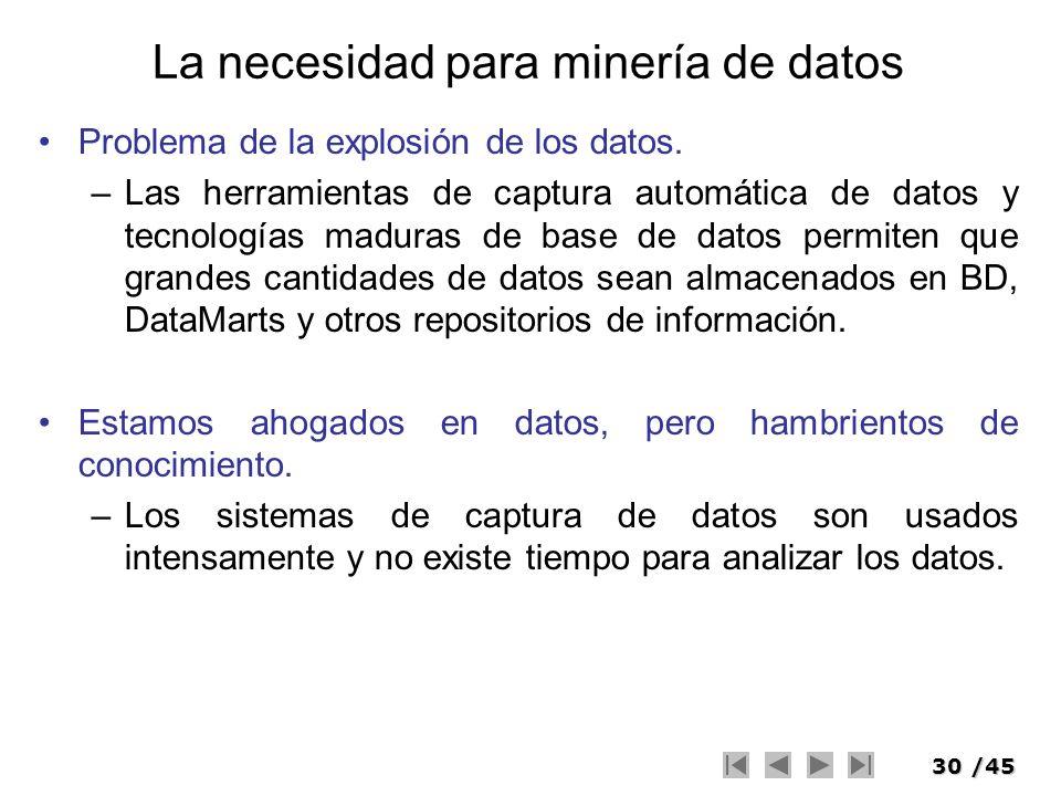30/45 La necesidad para minería de datos Problema de la explosión de los datos. –Las herramientas de captura automática de datos y tecnologías maduras