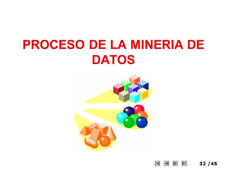 32/45 PROCESO DE LA MINERIA DE DATOS