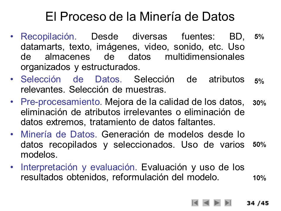 34/45 El Proceso de la Minería de Datos Recopilación. Desde diversas fuentes: BD, datamarts, texto, imágenes, video, sonido, etc. Uso de almacenes de