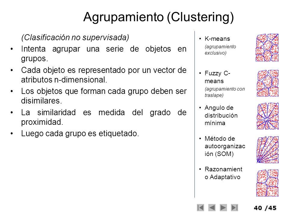 40/45 Agrupamiento (Clustering) (Clasificación no supervisada) Intenta agrupar una serie de objetos en grupos. Cada objeto es representado por un vect